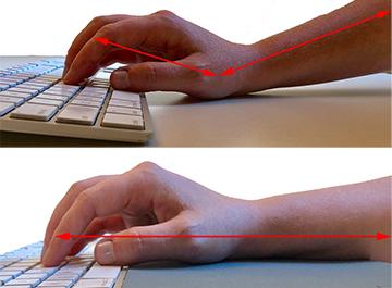 Keyboard Wrist Support